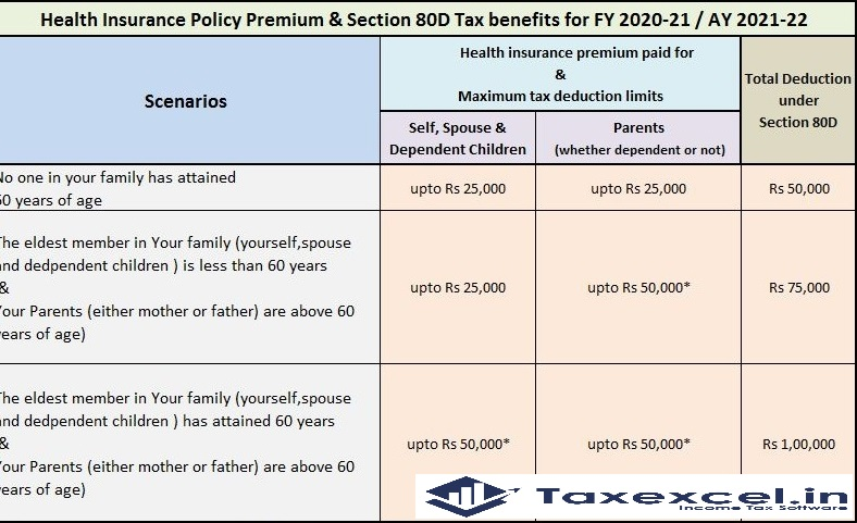 INCOME-TAX-SECTION-80D-1